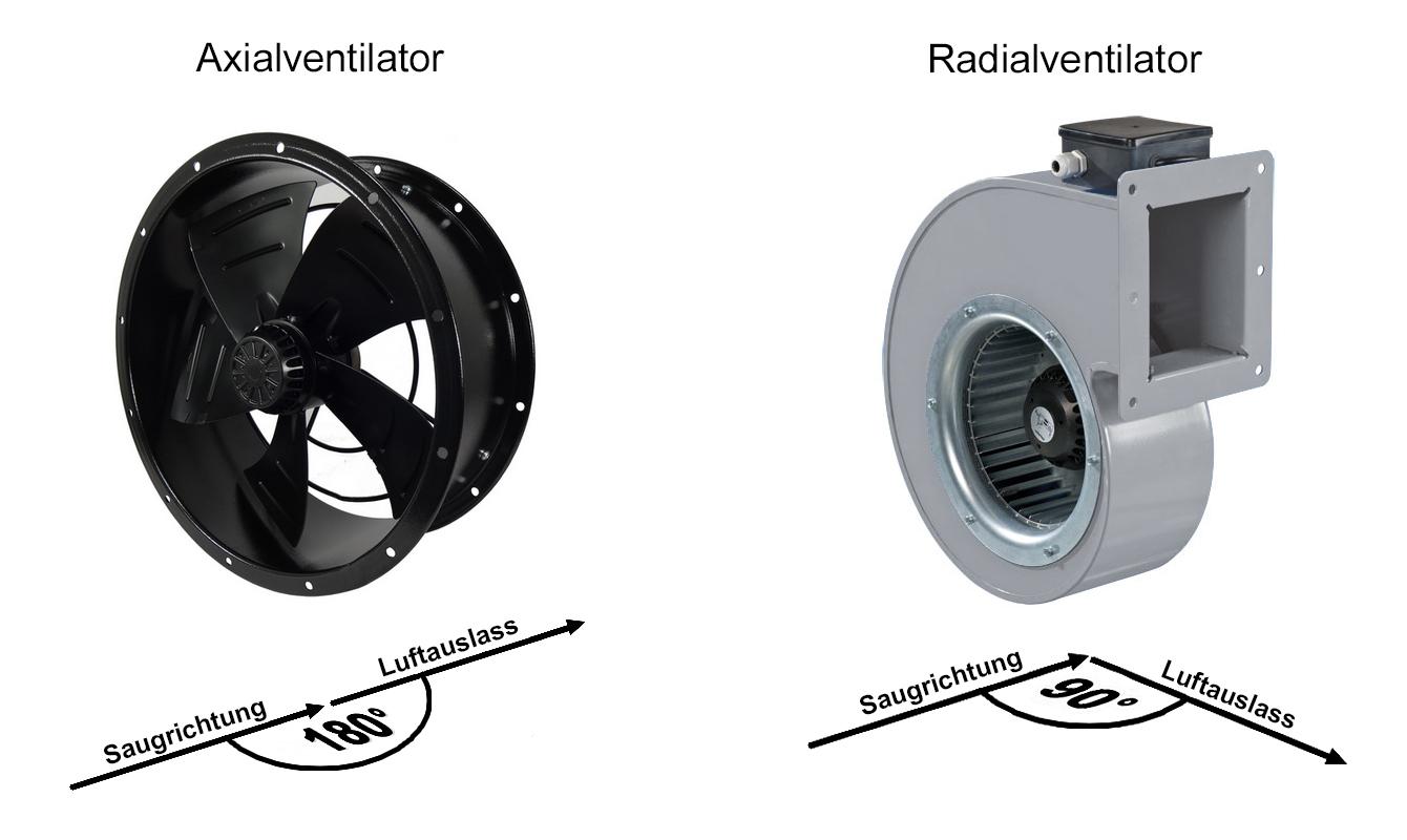 Axial- oder Radialrohrventilator?  iVENTILATOREN.de